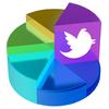 Tweet Traffic